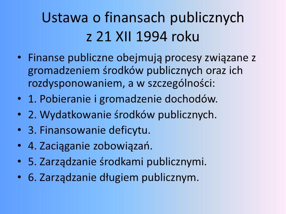 Ustawa o finansach publicznych z 21 XII 1994 roku