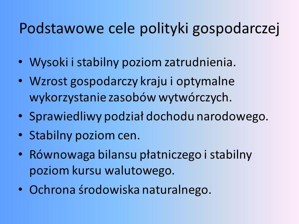 Podstawowe cele polityki gospodarczej
