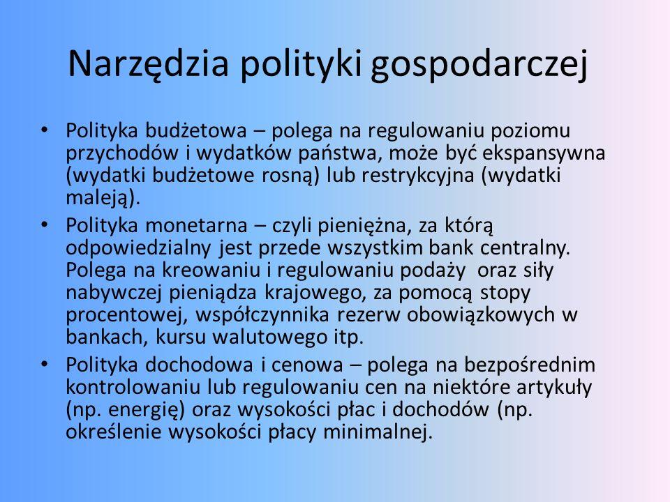 Narzędzia polityki gospodarczej