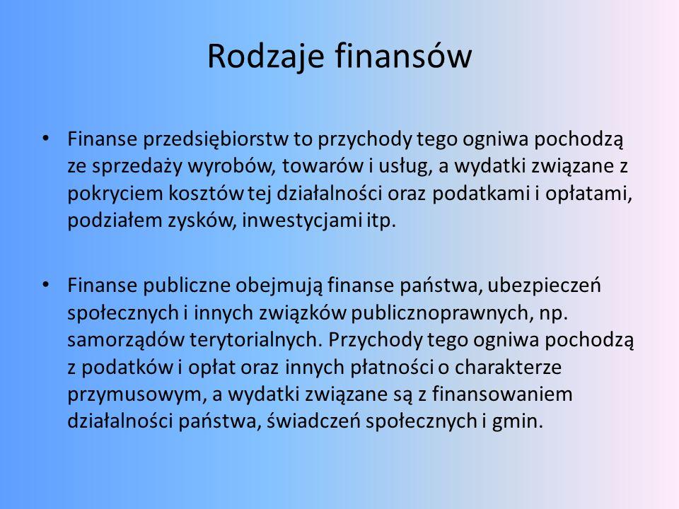 Rodzaje finansów