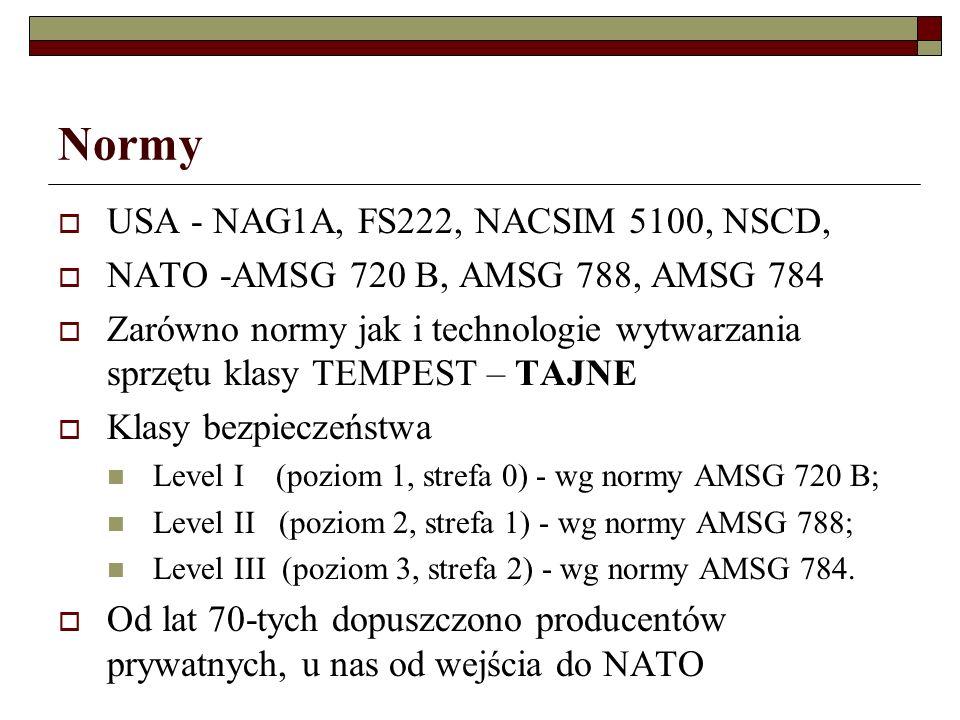 Normy USA - NAG1A, FS222, NACSIM 5100, NSCD,
