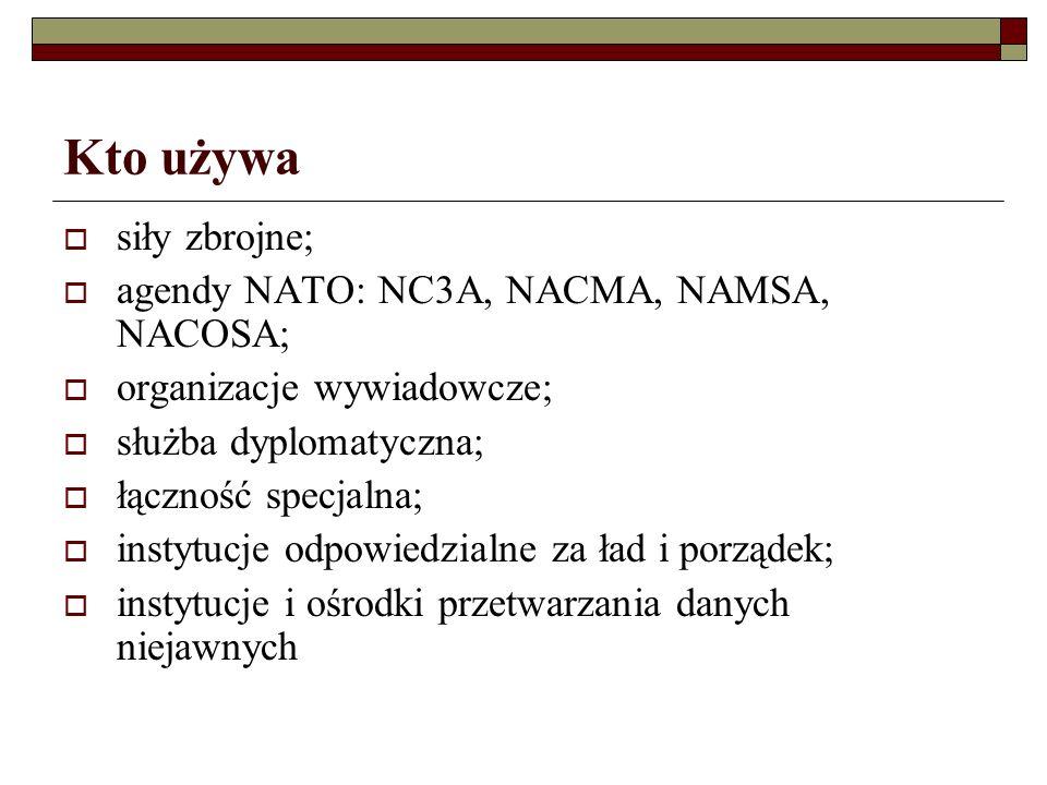 Kto używa siły zbrojne; agendy NATO: NC3A, NACMA, NAMSA, NACOSA;