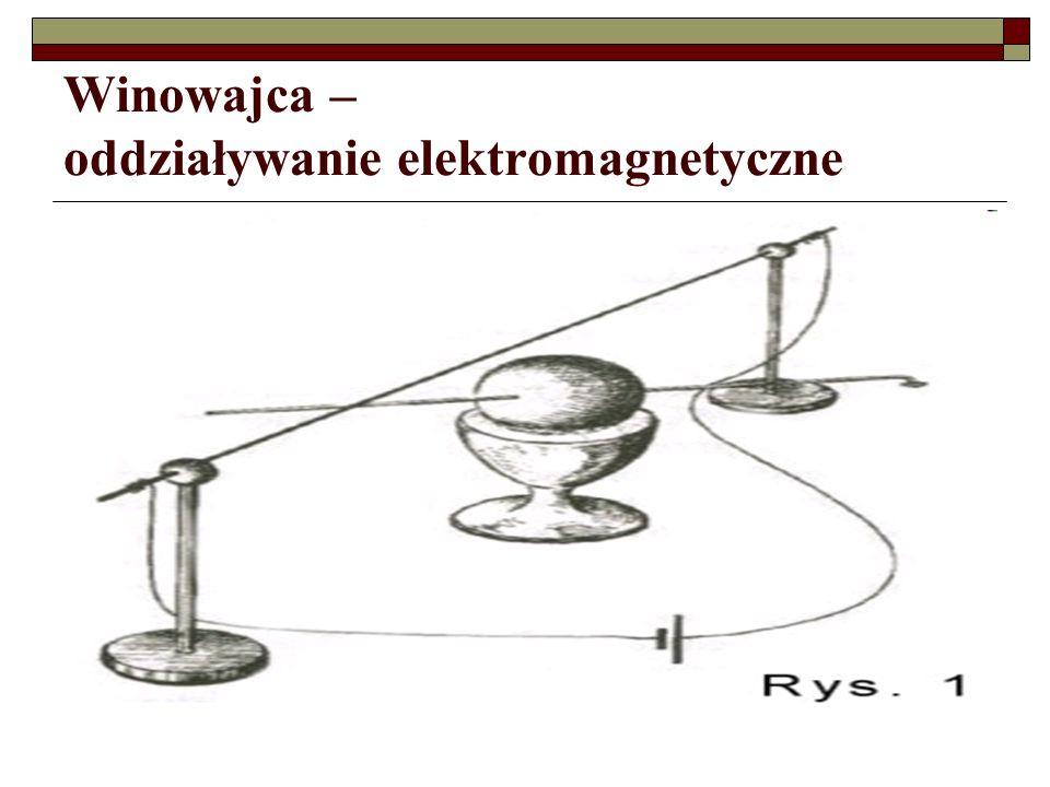 Winowajca – oddziaływanie elektromagnetyczne
