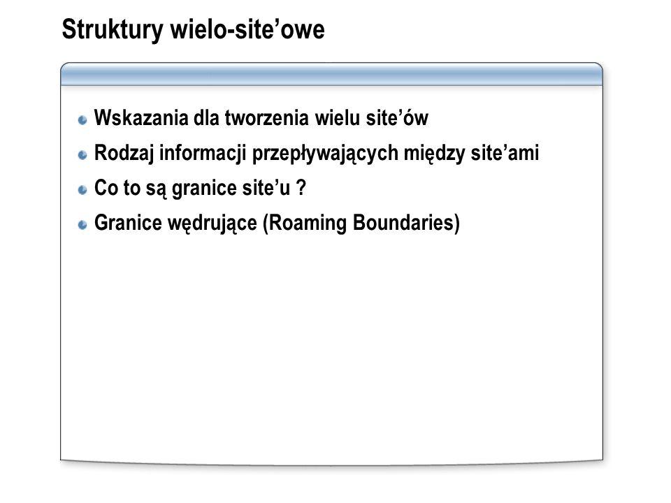 Struktury wielo-site'owe