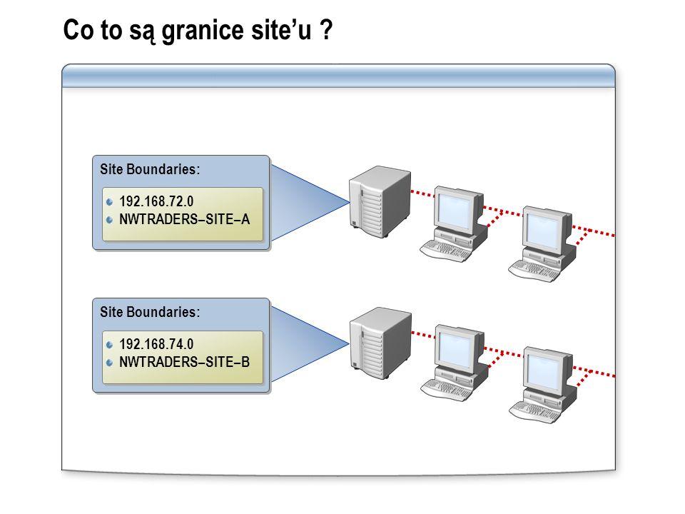 Co to są granice site'u Site Boundaries: 192.168.72.0