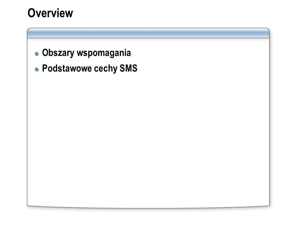 Overview Obszary wspomagania Podstawowe cechy SMS