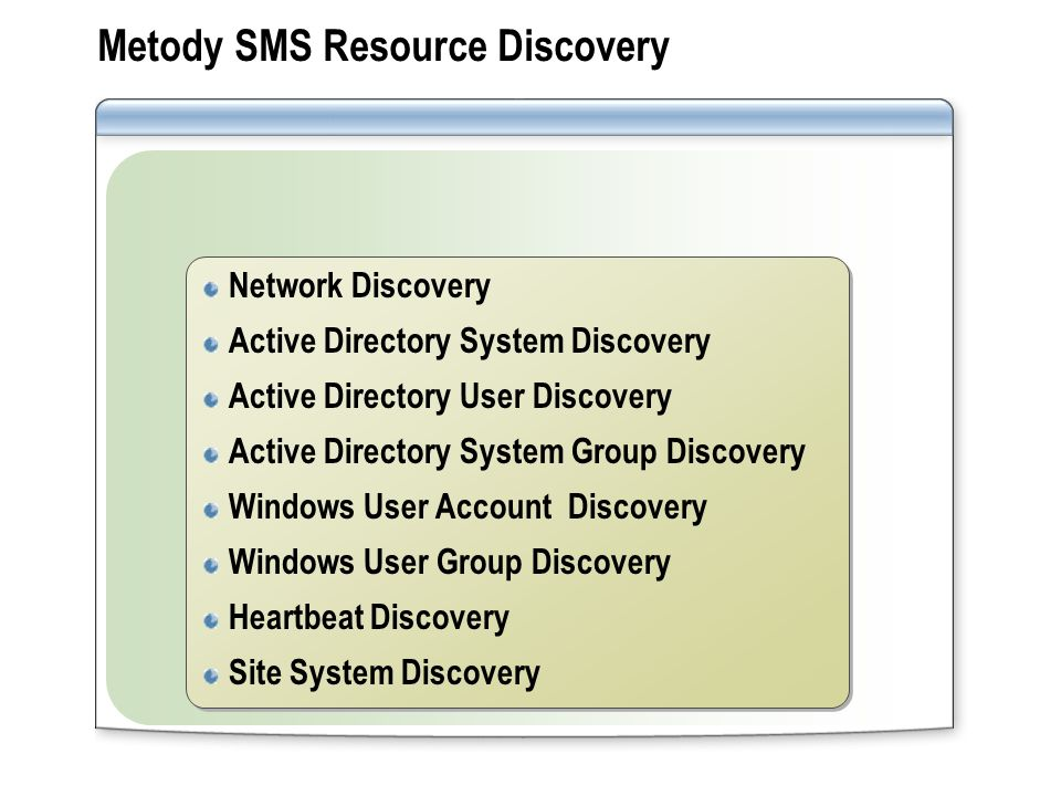 Metody SMS Resource Discovery