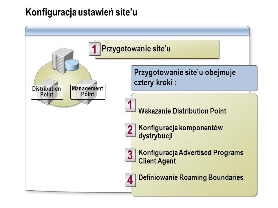 Konfiguracja ustawień site'u