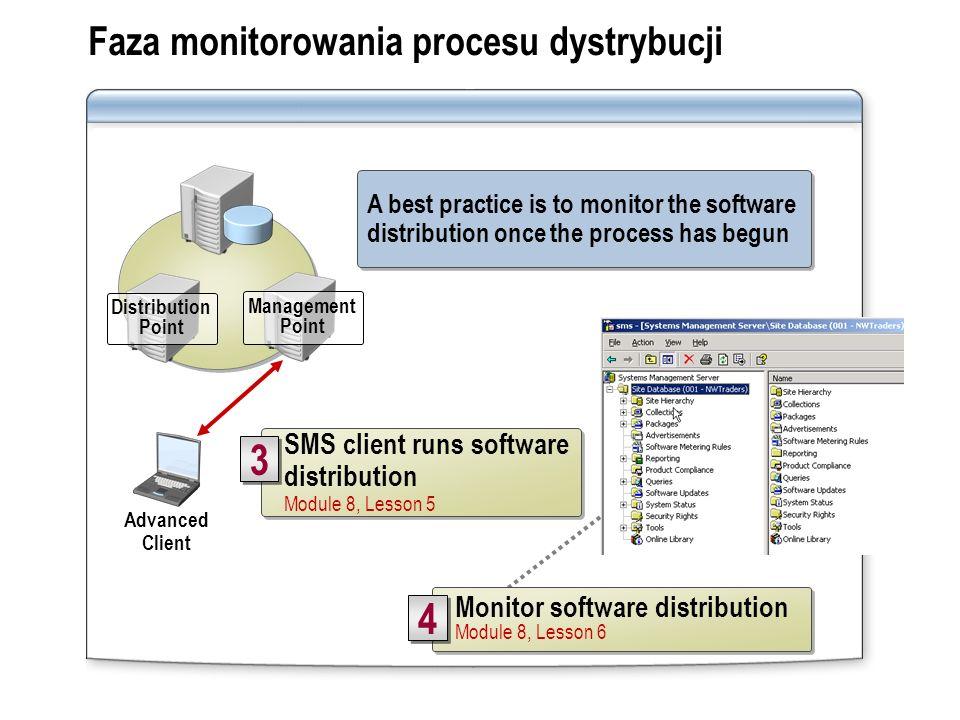 Faza monitorowania procesu dystrybucji
