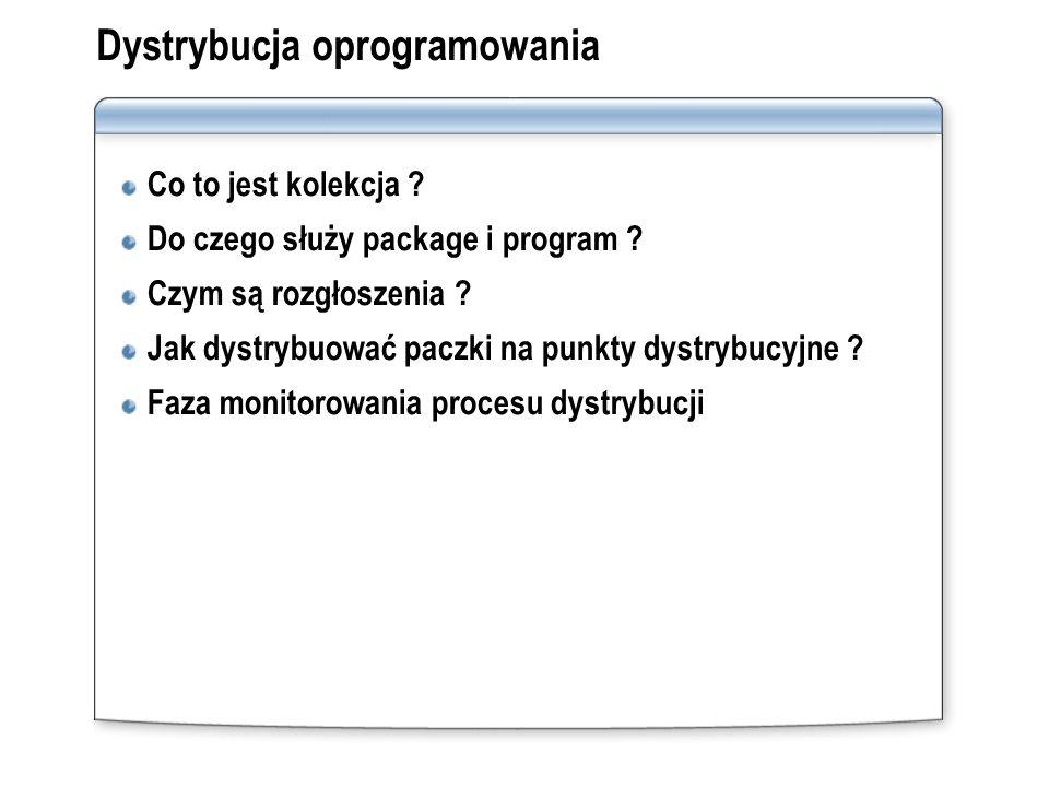 Dystrybucja oprogramowania