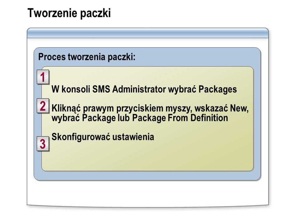 1 2 3 Tworzenie paczki Proces tworzenia paczki:
