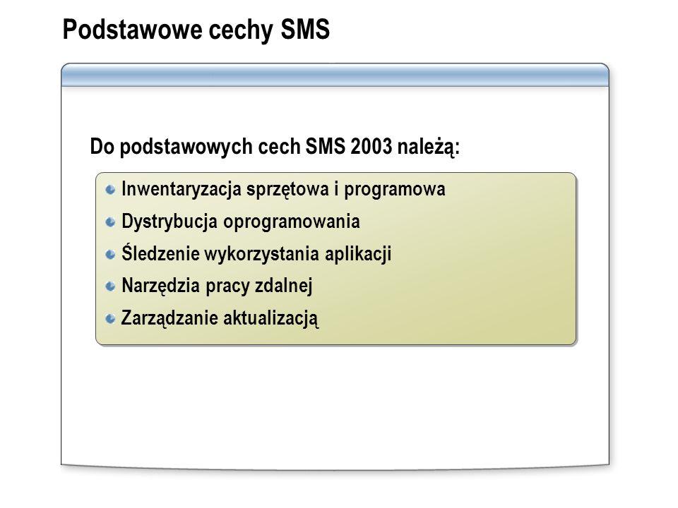 Podstawowe cechy SMS Do podstawowych cech SMS 2003 należą: