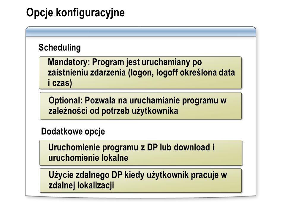 Opcje konfiguracyjne Scheduling
