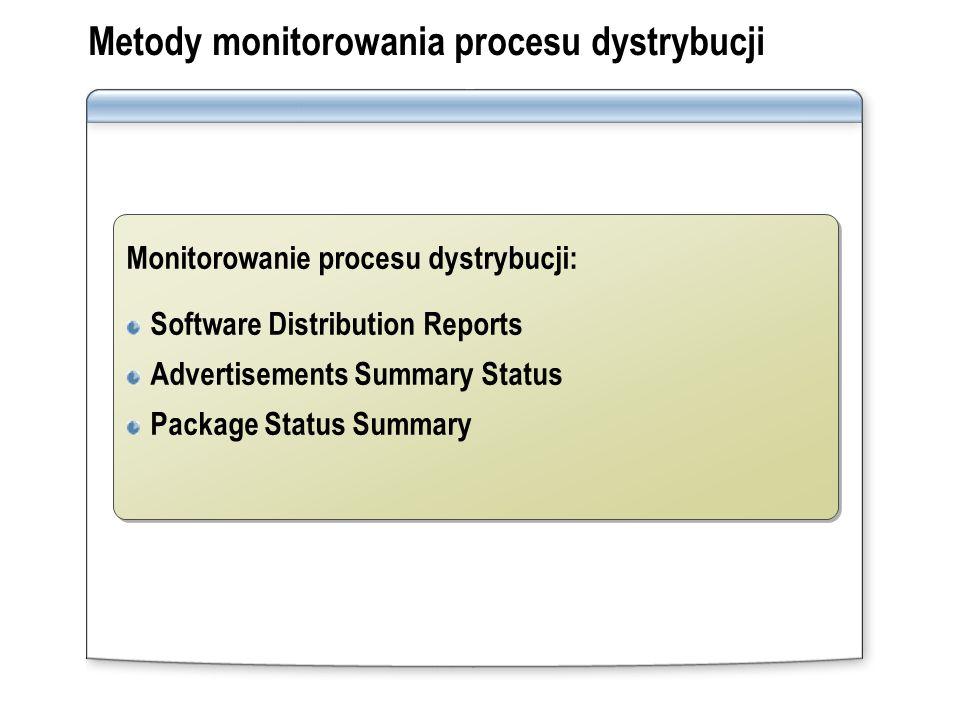 Metody monitorowania procesu dystrybucji
