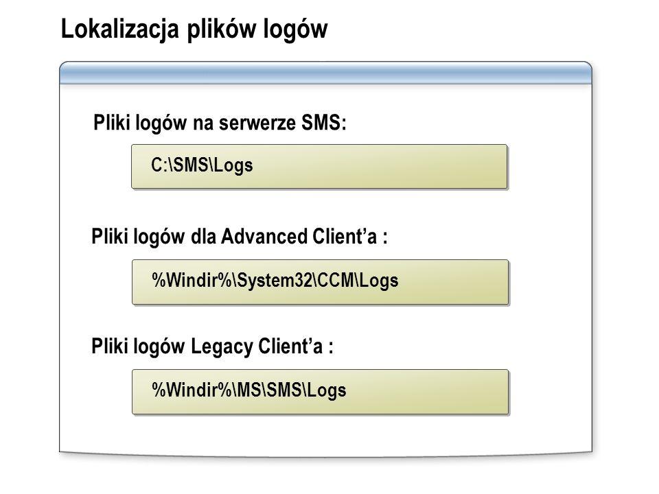 Lokalizacja plików logów