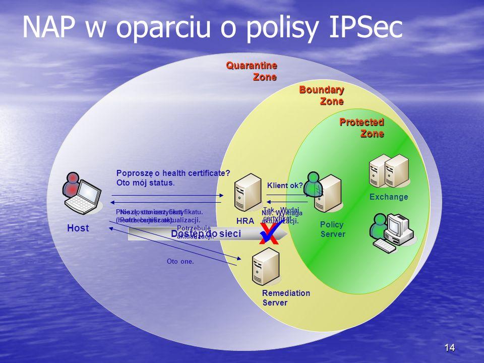  NAP w oparciu o polisy IPSec X Quarantine Zone Boundary Zone