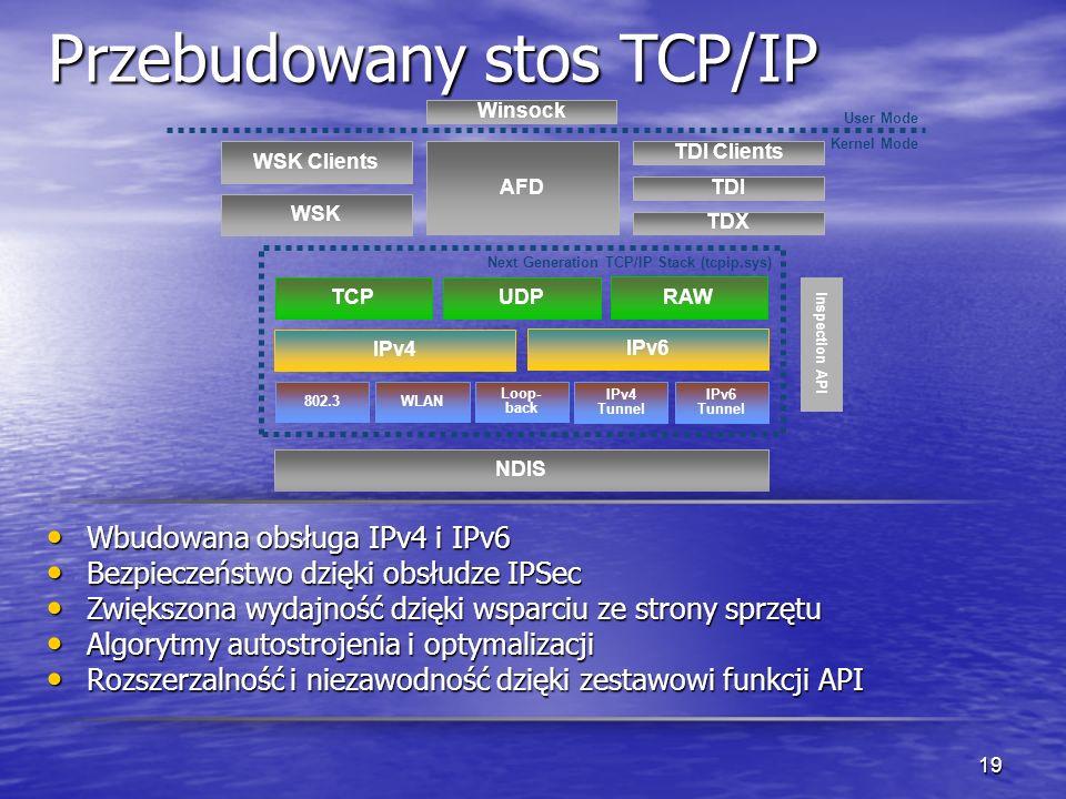 Przebudowany stos TCP/IP