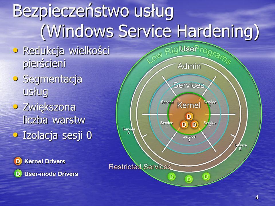 Bezpieczeństwo usług (Windows Service Hardening)