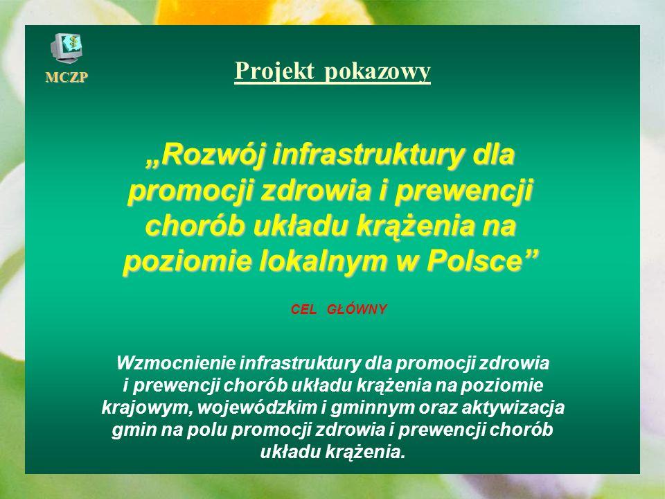 """Projekt pokazowy """"Rozwój infrastruktury dla promocji zdrowia i prewencji chorób układu krążenia na poziomie lokalnym w Polsce"""