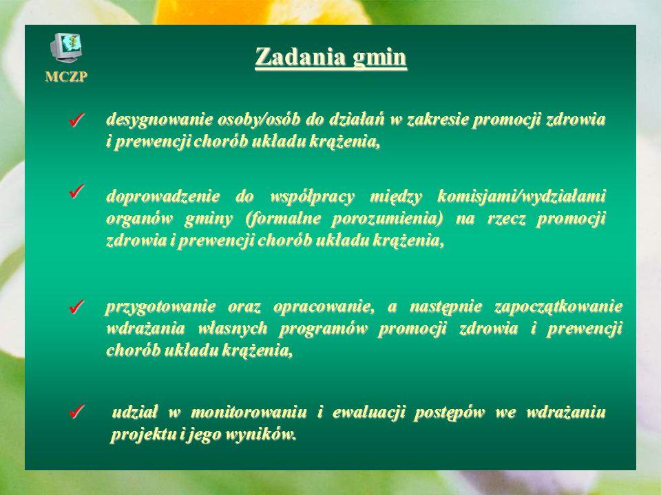 Zadania gmin  desygnowanie osoby/osób do działań w zakresie promocji zdrowia i prewencji chorób układu krążenia,