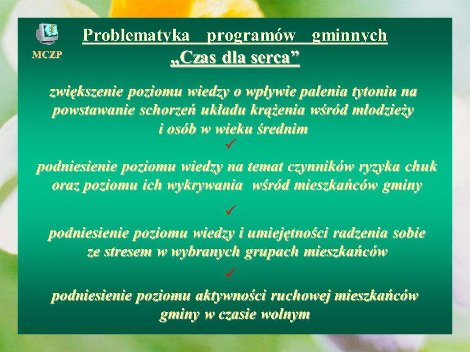 """Problematyka programów gminnych """"Czas dla serca"""