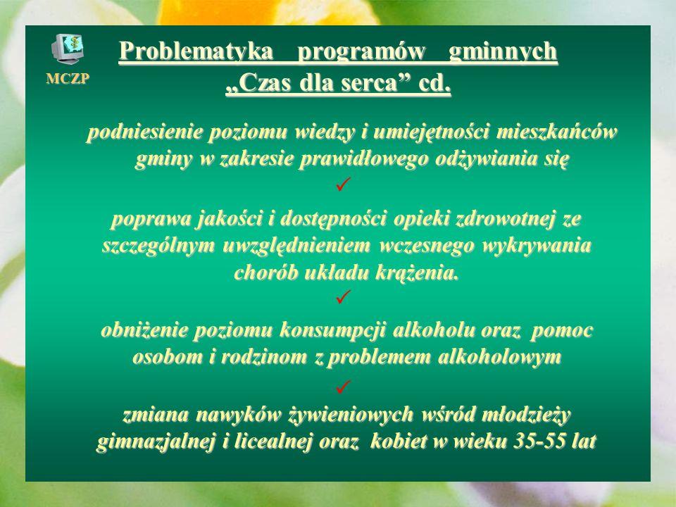 """Problematyka programów gminnych """"Czas dla serca cd."""