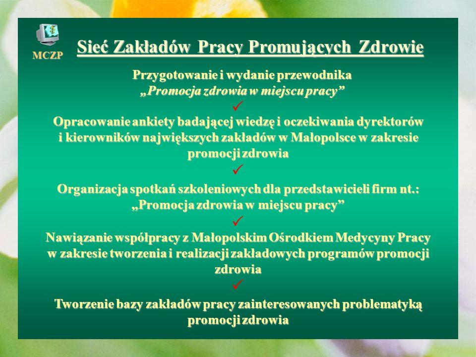 Sieć Zakładów Pracy Promujących Zdrowie