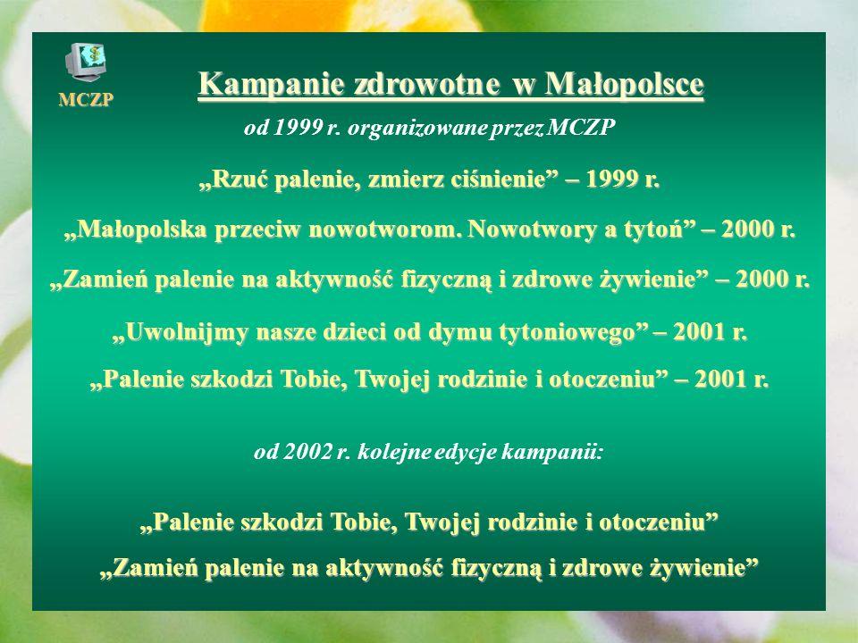 Kampanie zdrowotne w Małopolsce