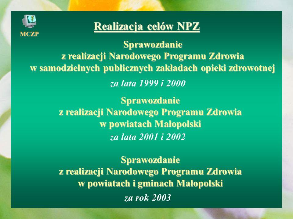 Realizacja celów NPZ