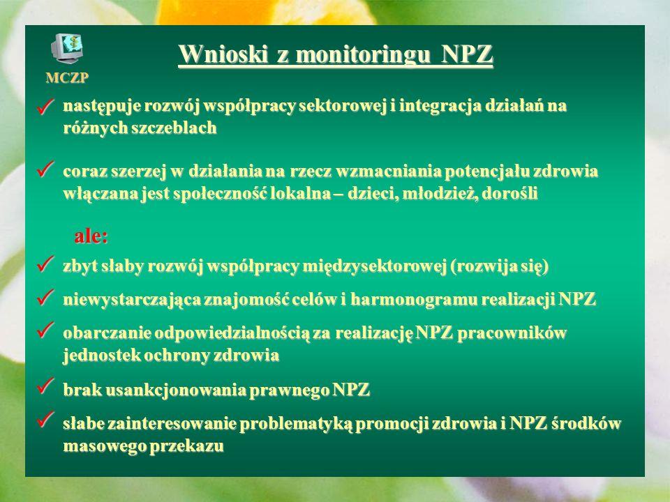 Wnioski z monitoringu NPZ
