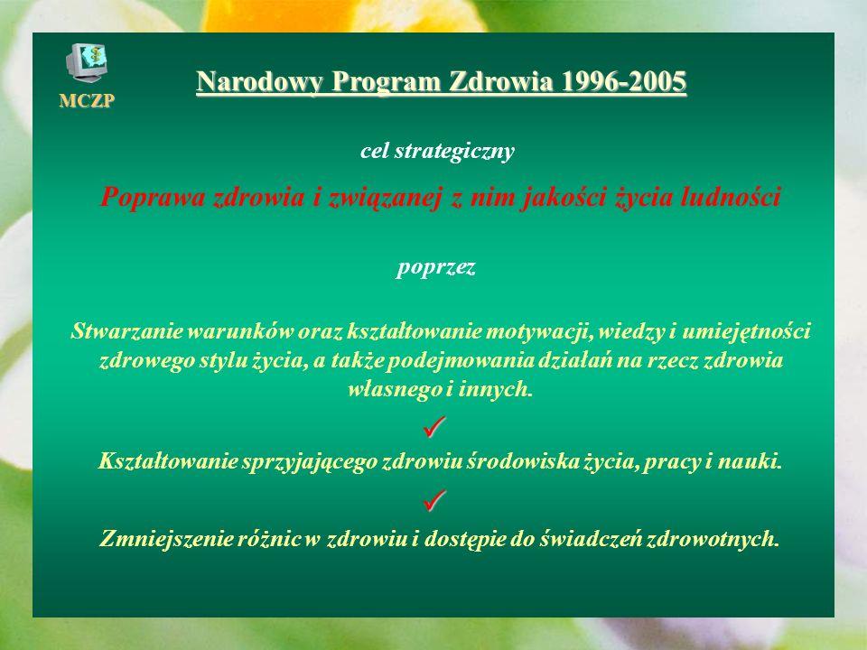   Narodowy Program Zdrowia 1996-2005