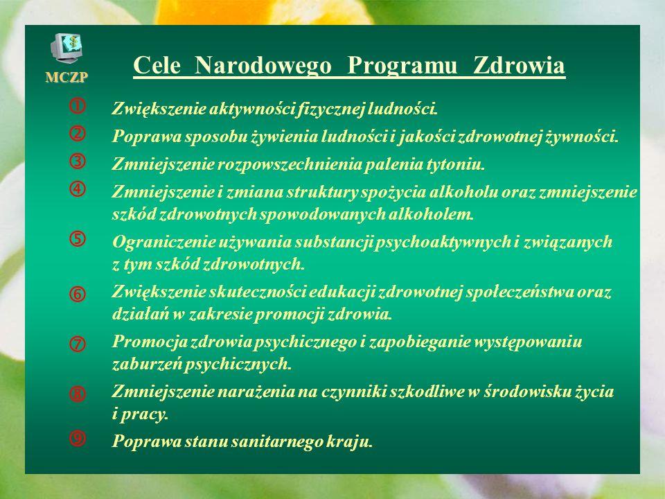 Cele Narodowego Programu Zdrowia