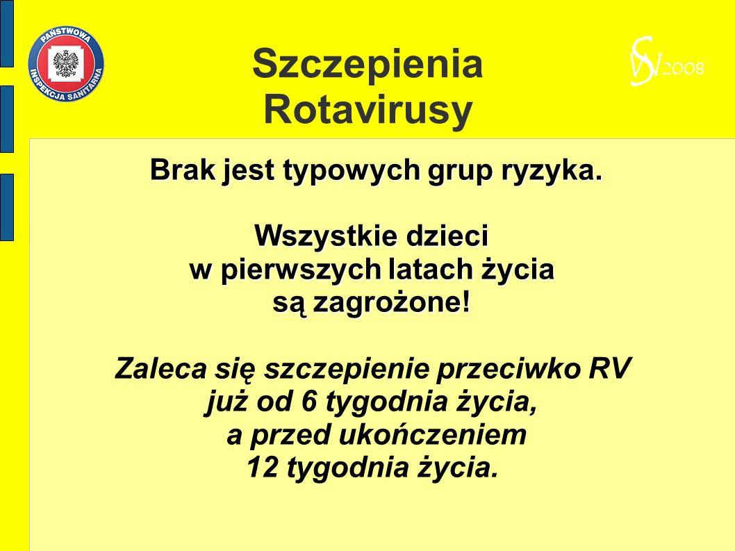 Szczepienia Rotavirusy