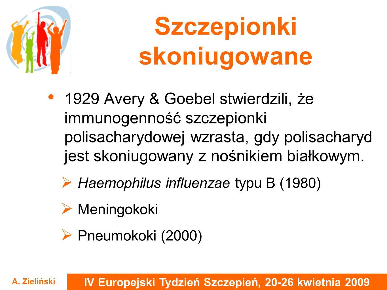 Szczepionki skoniugowane