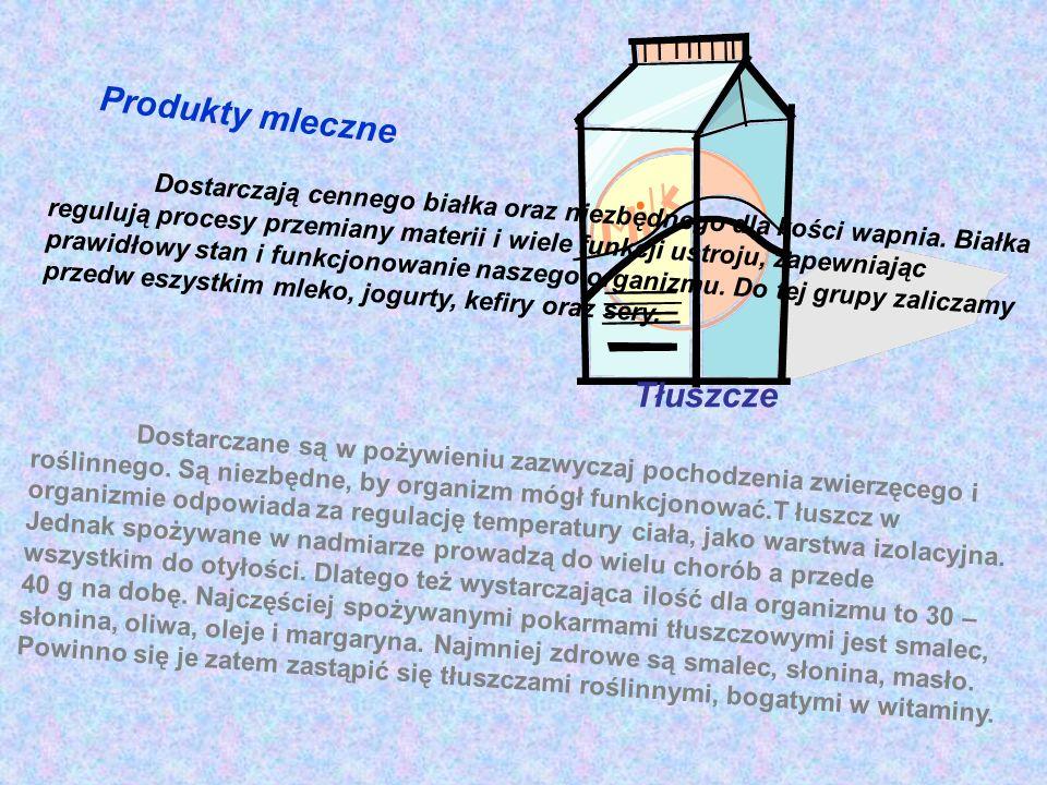 Produkty mleczne Tłuszcze