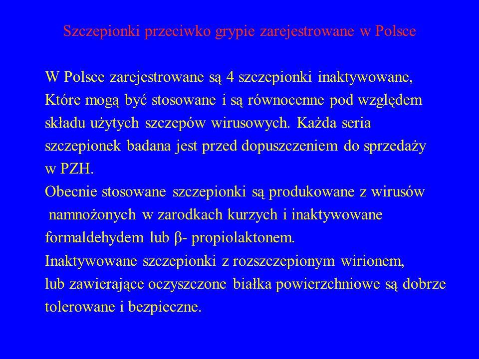 Szczepionki przeciwko grypie zarejestrowane w Polsce