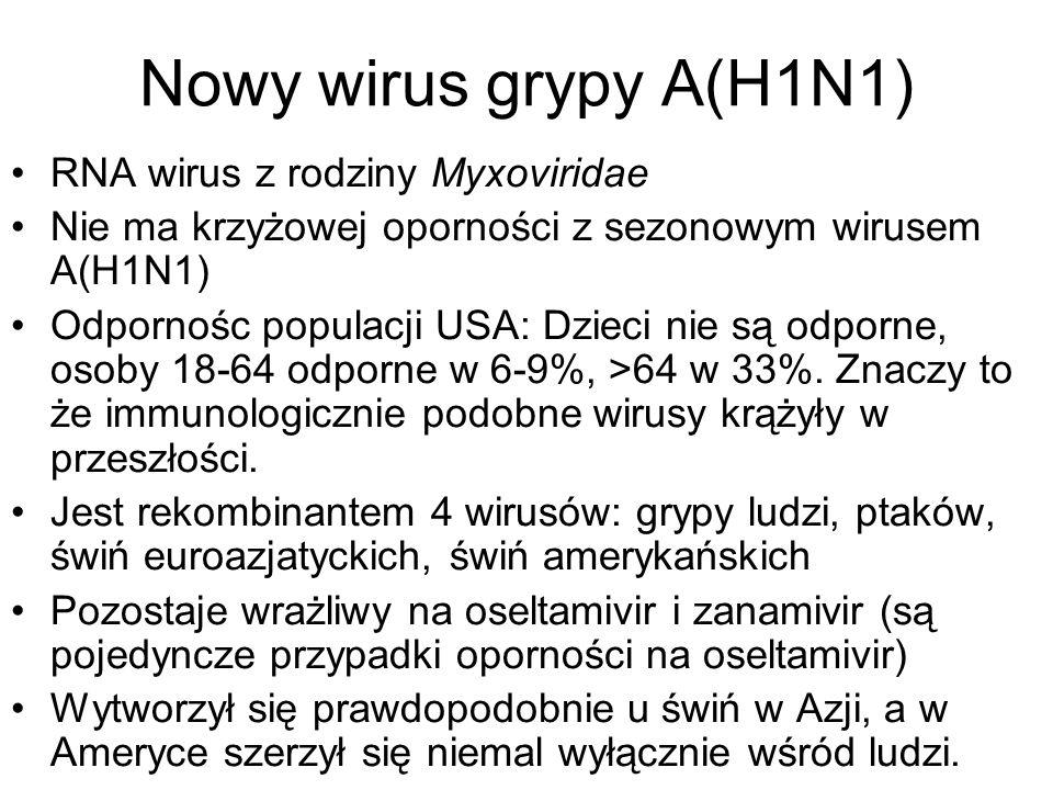 Nowy wirus grypy A(H1N1) RNA wirus z rodziny Myxoviridae