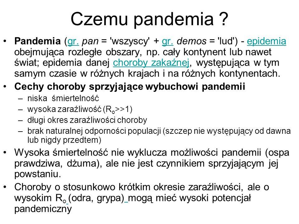 Czemu pandemia