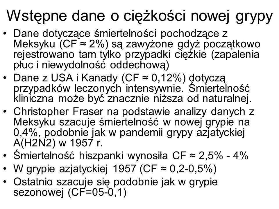 Wstępne dane o ciężkości nowej grypy