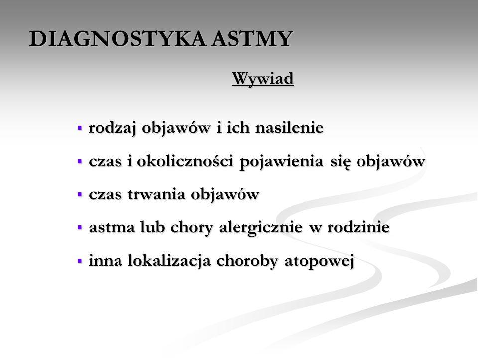 DIAGNOSTYKA ASTMY Wywiad rodzaj objawów i ich nasilenie