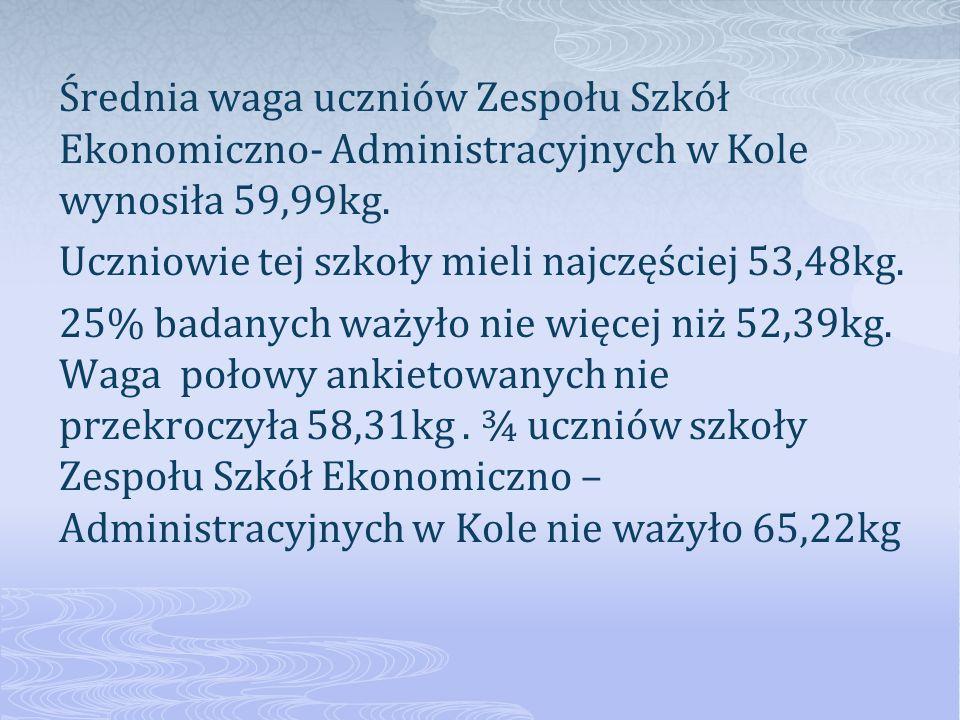 Średnia waga uczniów Zespołu Szkół Ekonomiczno- Administracyjnych w Kole wynosiła 59,99kg.