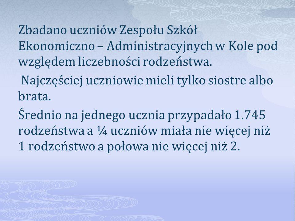 Zbadano uczniów Zespołu Szkół Ekonomiczno – Administracyjnych w Kole pod względem liczebności rodzeństwa.
