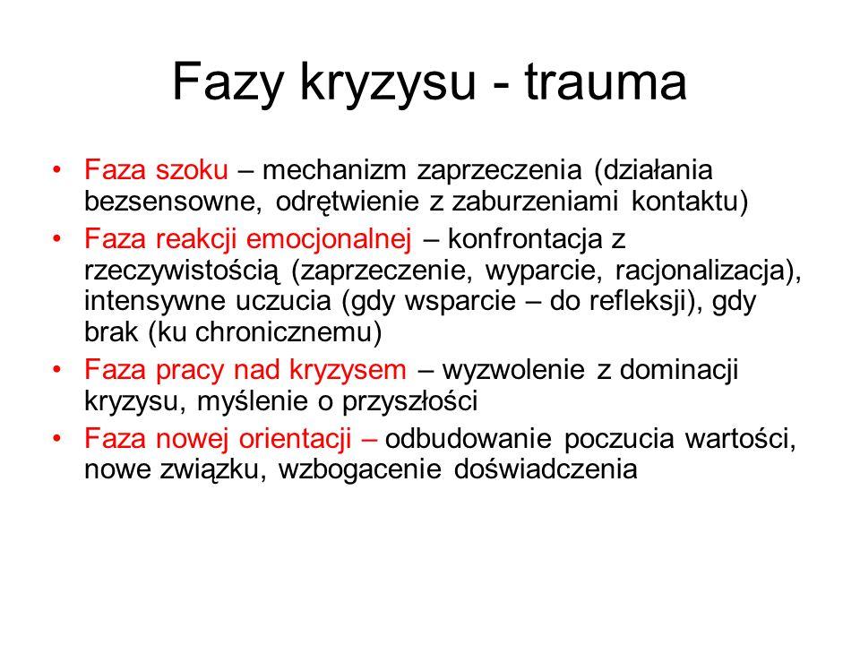 Fazy kryzysu - traumaFaza szoku – mechanizm zaprzeczenia (działania bezsensowne, odrętwienie z zaburzeniami kontaktu)