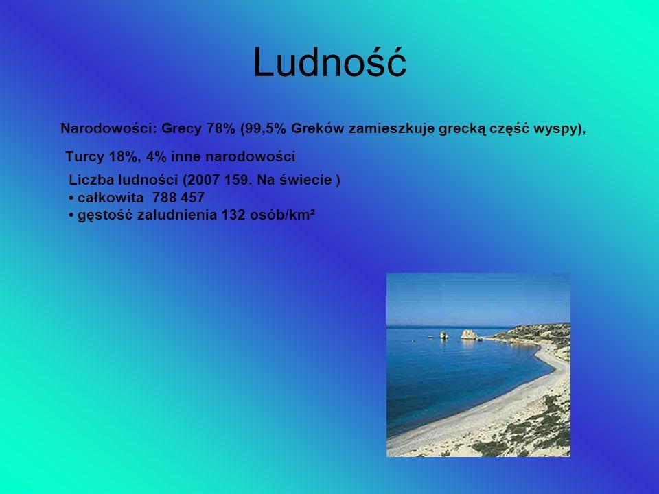 Ludność Narodowości: Grecy 78% (99,5% Greków zamieszkuje grecką część wyspy), Turcy 18%, 4% inne narodowości.