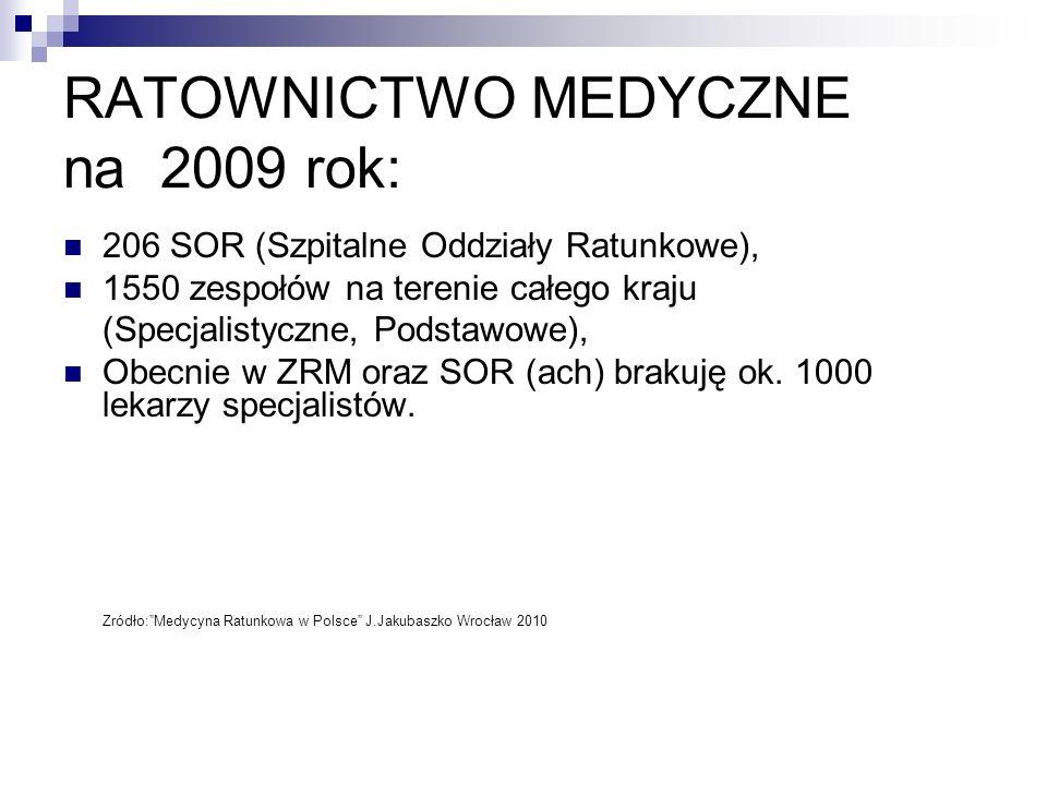 RATOWNICTWO MEDYCZNE na 2009 rok: