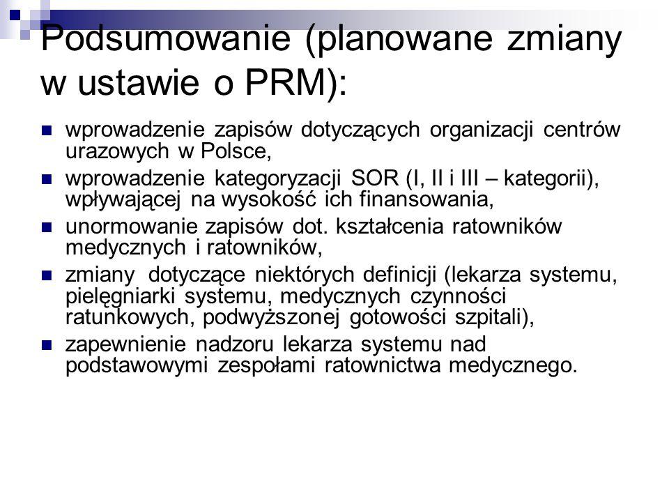 Podsumowanie (planowane zmiany w ustawie o PRM):