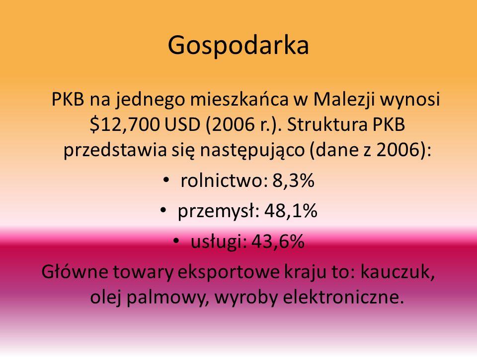 Gospodarka PKB na jednego mieszkańca w Malezji wynosi $12,700 USD (2006 r.). Struktura PKB przedstawia się następująco (dane z 2006):