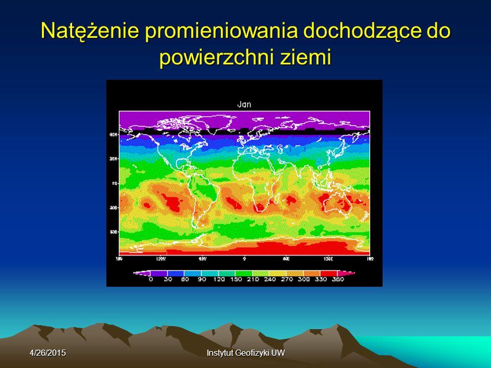 Natężenie promieniowania dochodzące do powierzchni ziemi