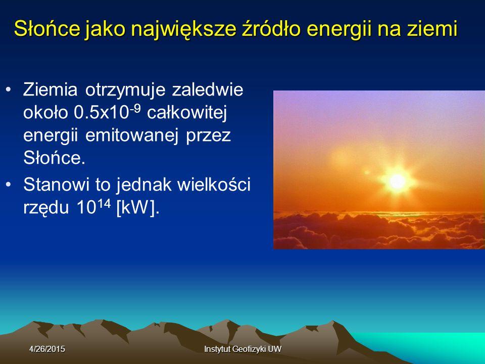Słońce jako największe źródło energii na ziemi