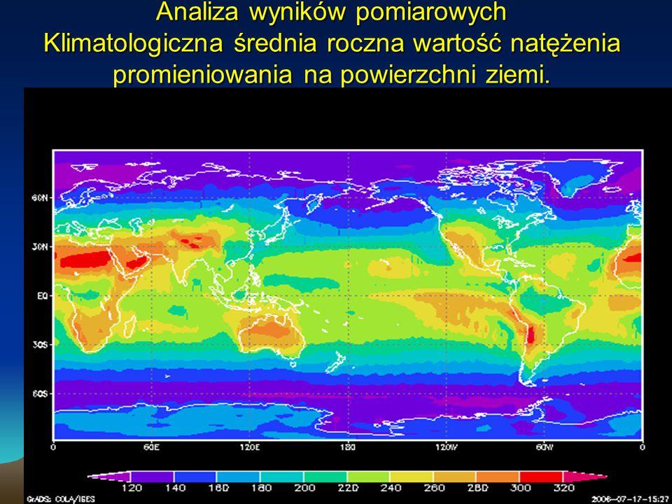 Analiza wyników pomiarowych Klimatologiczna średnia roczna wartość natężenia promieniowania na powierzchni ziemi.